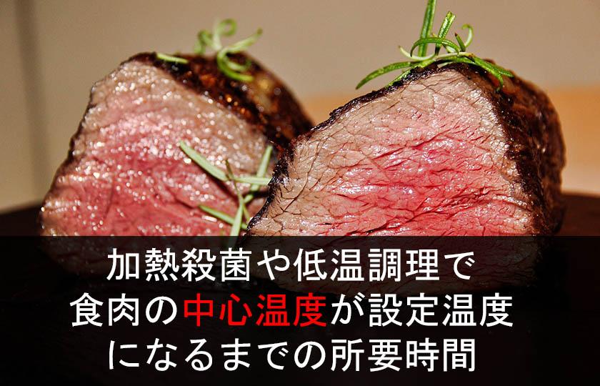 加熱殺菌や低温調理で食肉の中心温度が設定温度になるまでの所要時間